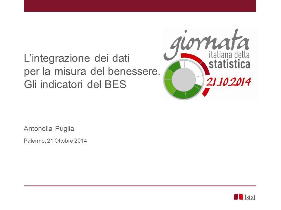L'integrazione dei dati per la misura del benessere. Gli indicatori del BES Antonella Puglia Palermo, 21 Ottobre 2014