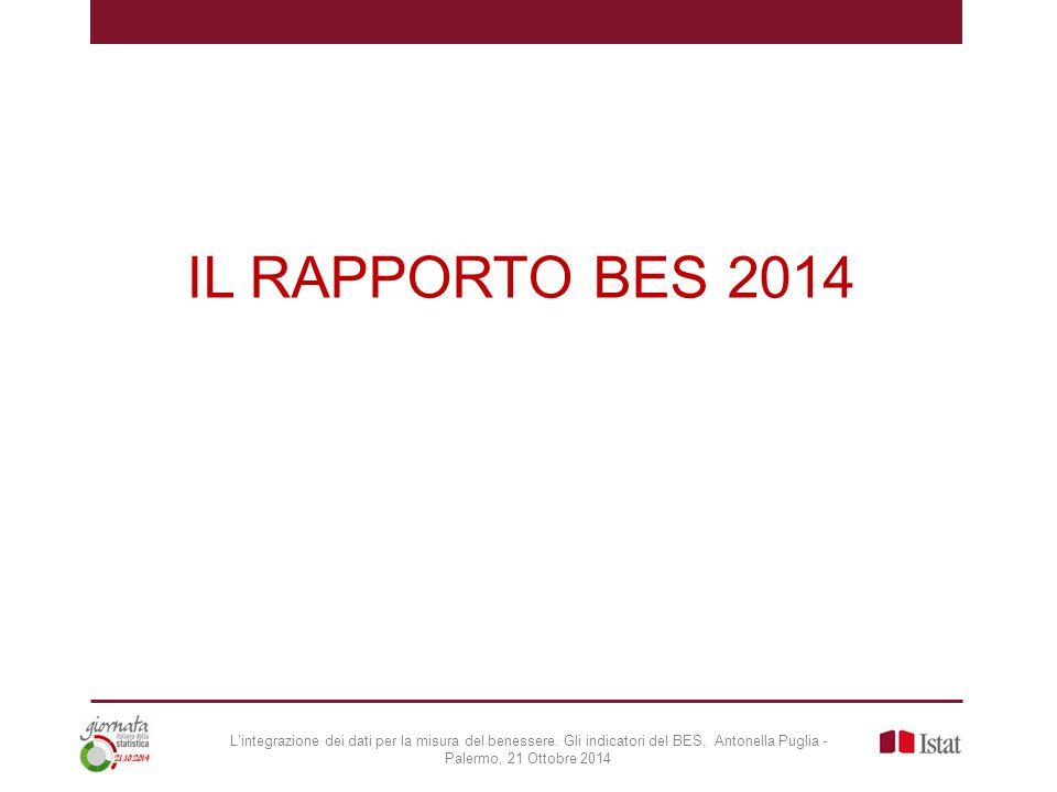 IL RAPPORTO BES 2014 L'integrazione dei dati per la misura del benessere.
