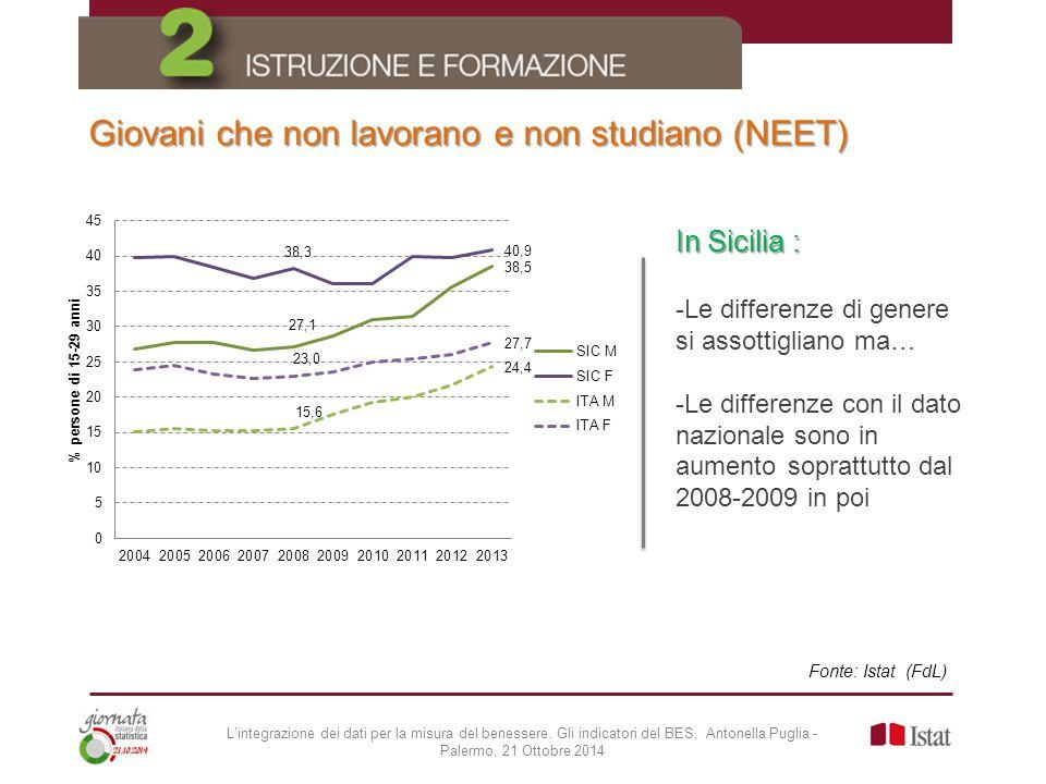 Giovani che non lavorano e non studiano (NEET) In Sicilia : -Le differenze di genere si assottigliano ma… -Le differenze con il dato nazionale sono in aumento soprattutto dal 2008-2009 in poi Fonte: Istat (FdL) L'integrazione dei dati per la misura del benessere.
