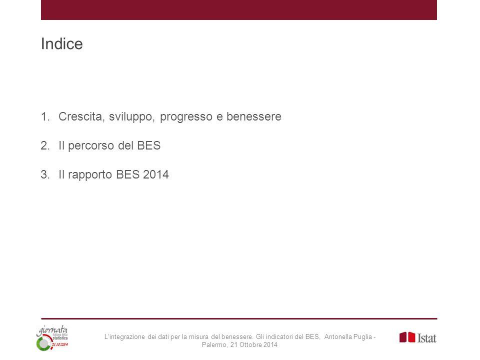 Indice 1.Crescita, sviluppo, progresso e benessere 2.Il percorso del BES 3.Il rapporto BES 2014 L'integrazione dei dati per la misura del benessere.