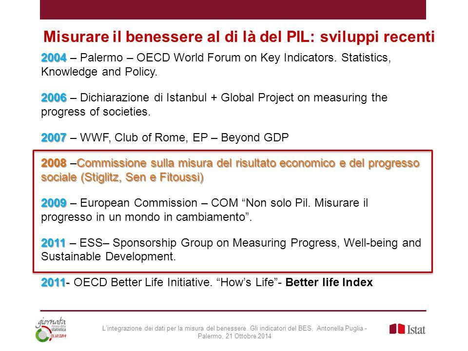 Misurare il benessere al di là del PIL: sviluppi recenti 2004 2004 – Palermo – OECD World Forum on Key Indicators.