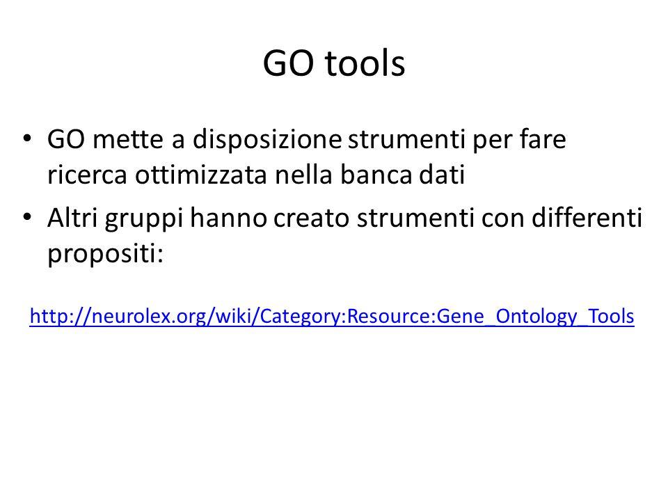 GO tools GO mette a disposizione strumenti per fare ricerca ottimizzata nella banca dati Altri gruppi hanno creato strumenti con differenti propositi: http://neurolex.org/wiki/Category:Resource:Gene_Ontology_Tools