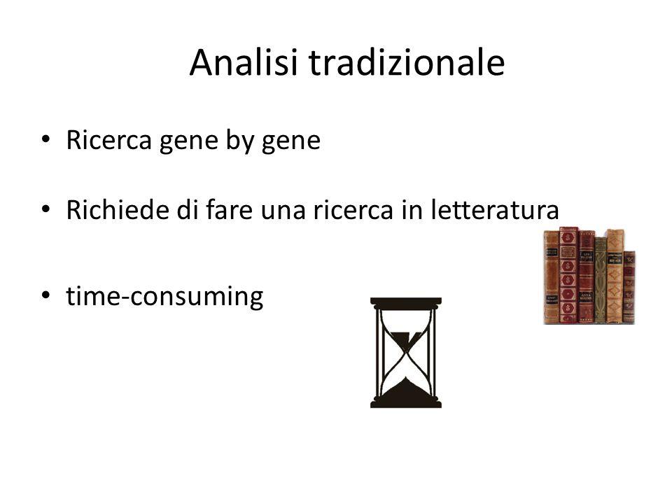 Ricerca gene by gene Richiede di fare una ricerca in letteratura time-consuming Analisi tradizionale