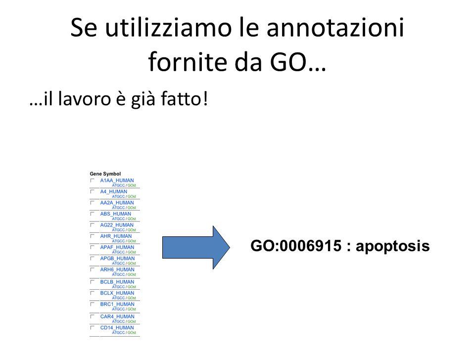 Se utilizziamo le annotazioni fornite da GO… …il lavoro è già fatto! GO:0006915 : apoptosis