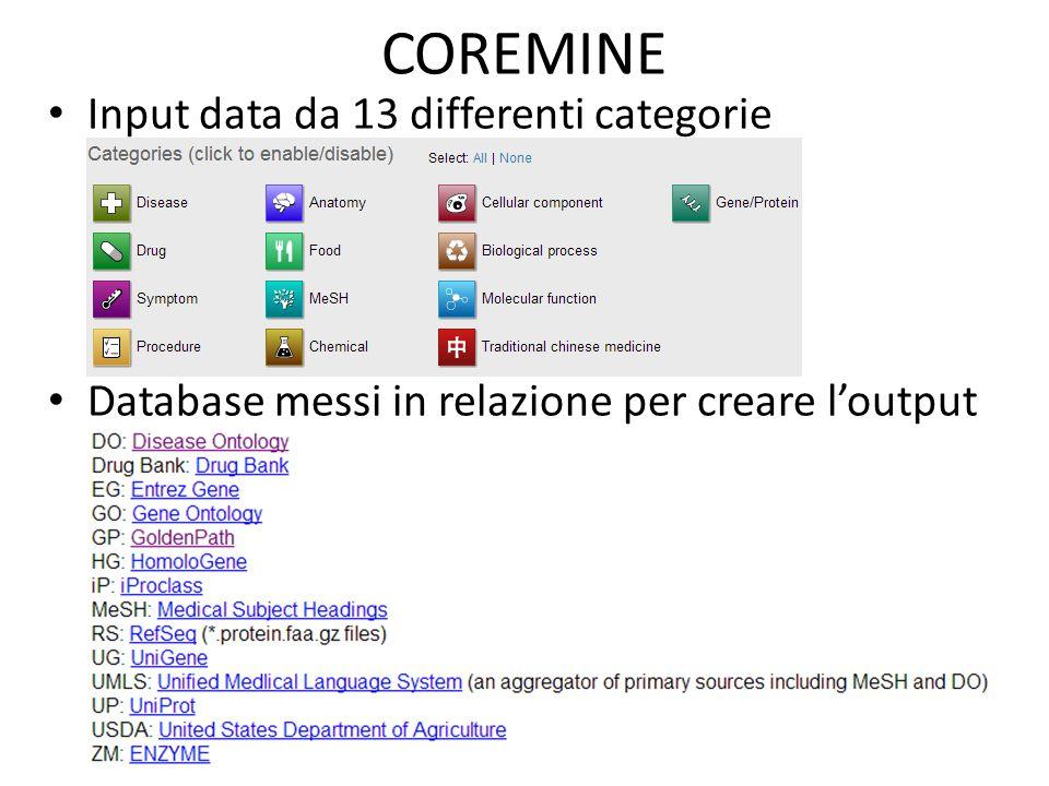 COREMINE Input data da 13 differenti categorie Database messi in relazione per creare l'output