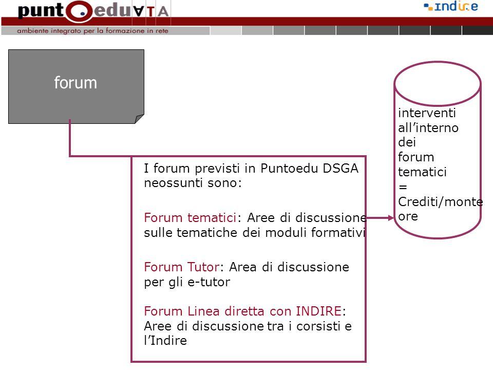 forum I forum previsti in Puntoedu DSGA neossunti sono: Forum tematici: Aree di discussione sulle tematiche dei moduli formativi Forum Tutor: Area di
