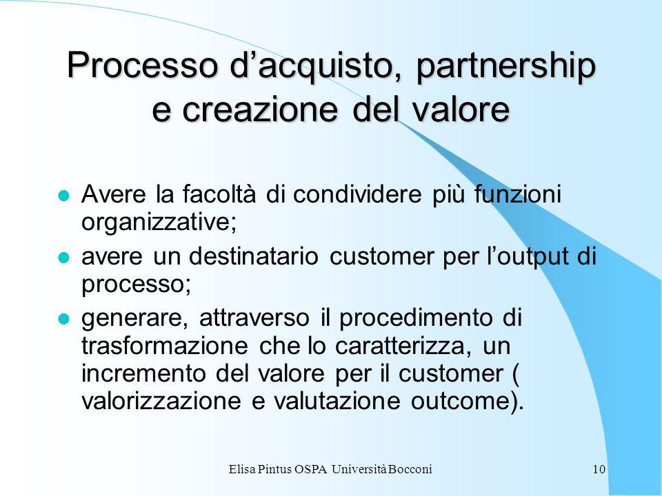 Elisa Pintus OSPA Università Bocconi10 Processo d'acquisto, partnership e creazione del valore l Avere la facoltà di condividere più funzioni organizzative; l avere un destinatario customer per l'output di processo; l generare, attraverso il procedimento di trasformazione che lo caratterizza, un incremento del valore per il customer ( valorizzazione e valutazione outcome).