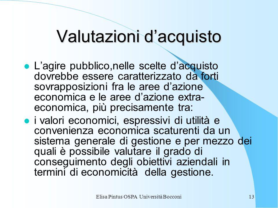 Elisa Pintus OSPA Università Bocconi13 Valutazioni d'acquisto l L'agire pubblico,nelle scelte d'acquisto dovrebbe essere caratterizzato da forti sovra