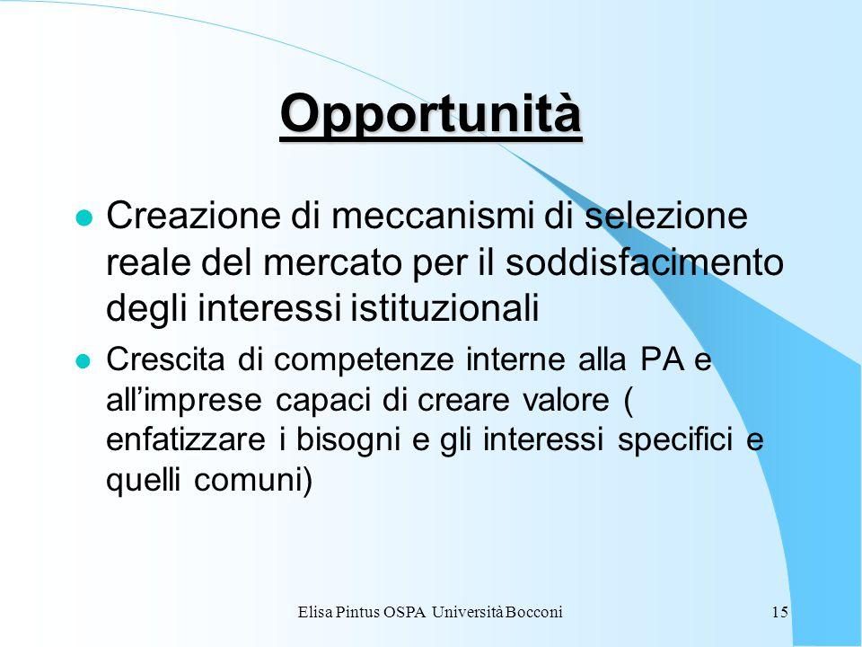Elisa Pintus OSPA Università Bocconi15 Opportunità l Creazione di meccanismi di selezione reale del mercato per il soddisfacimento degli interessi istituzionali l Crescita di competenze interne alla PA e all'imprese capaci di creare valore ( enfatizzare i bisogni e gli interessi specifici e quelli comuni)