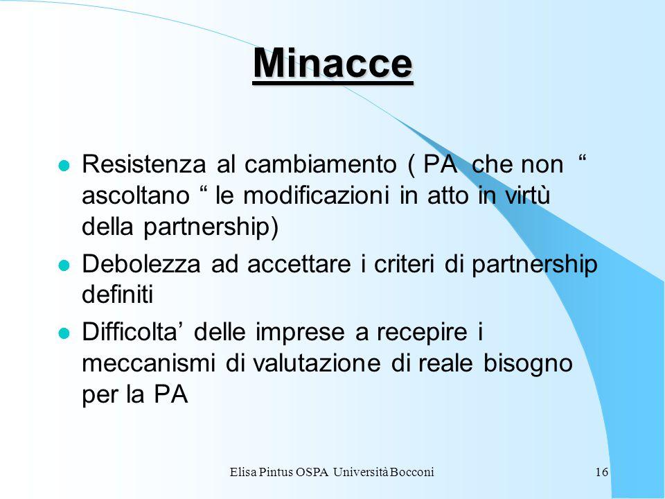 Elisa Pintus OSPA Università Bocconi16 Minacce l Resistenza al cambiamento ( PA che non ascoltano le modificazioni in atto in virtù della partnership) l Debolezza ad accettare i criteri di partnership definiti l Difficolta' delle imprese a recepire i meccanismi di valutazione di reale bisogno per la PA