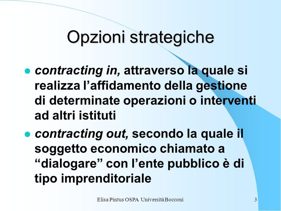 Elisa Pintus OSPA Università Bocconi3 Opzioni strategiche l contracting in, attraverso la quale si realizza l'affidamento della gestione di determinate operazioni o interventi ad altri istituti l contracting out, secondo la quale il soggetto economico chiamato a dialogare con l'ente pubblico è di tipo imprenditoriale