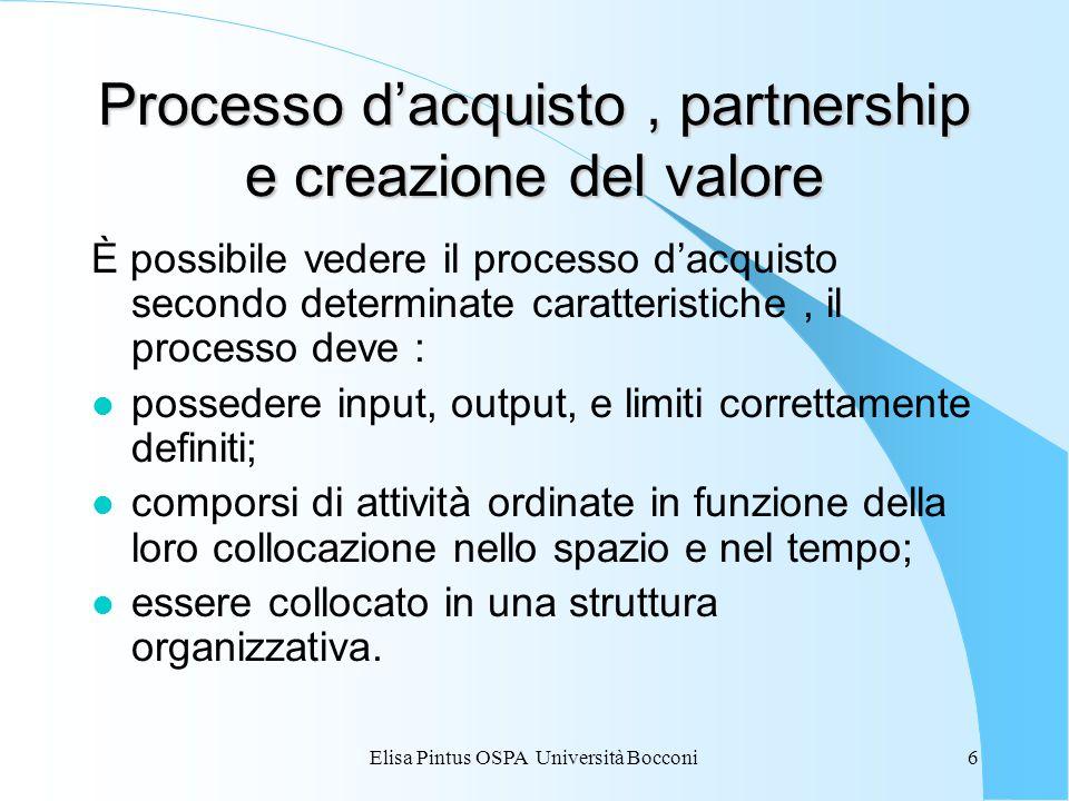 Elisa Pintus OSPA Università Bocconi6 Processo d'acquisto, partnership e creazione del valore È possibile vedere il processo d'acquisto secondo determ