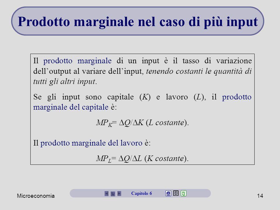Microeconomia14 Prodotto marginale nel caso di più input Capitolo 6 Il prodotto marginale di un input è il tasso di variazione dell'output al variare