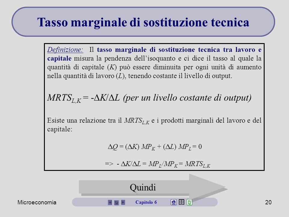Microeconomia20 Definizione: Il tasso marginale di sostituzione tecnica tra lavoro e capitale misura la pendenza dell'isoquanto e ci dice il tasso al