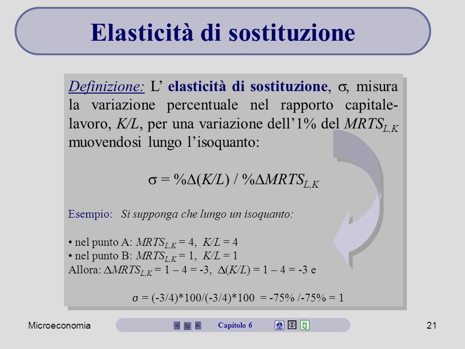 Microeconomia21 Definizione: L' elasticità di sostituzione, , misura la variazione percentuale nel rapporto capitale- lavoro, K/L, per una variazione