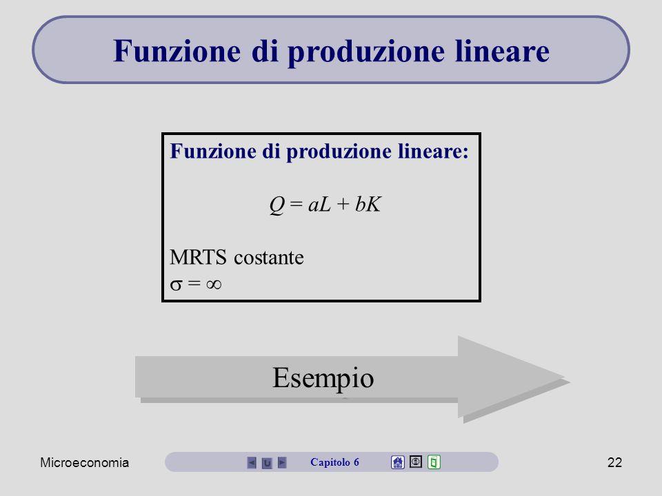 Microeconomia22 Funzione di produzione lineare Funzione di produzione lineare: Q = aL + bK MRTS costante  =  Esempio Capitolo 6
