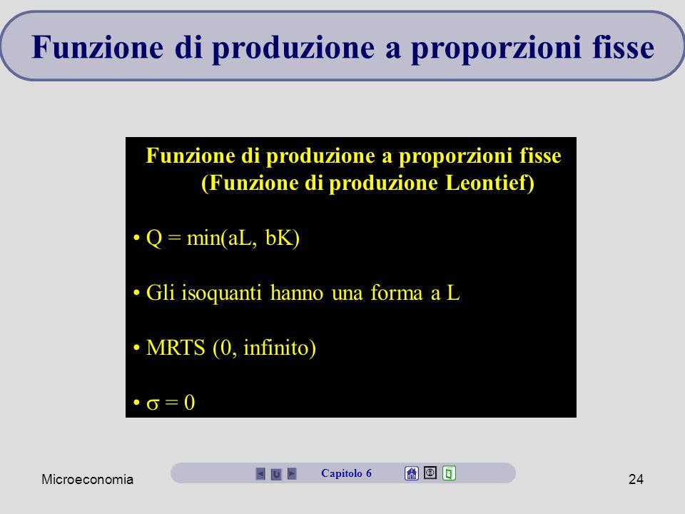 Microeconomia24 Funzione di produzione a proporzioni fisse Capitolo 6 Funzione di produzione a proporzioni fisse (Funzione di produzione Leontief) Q =