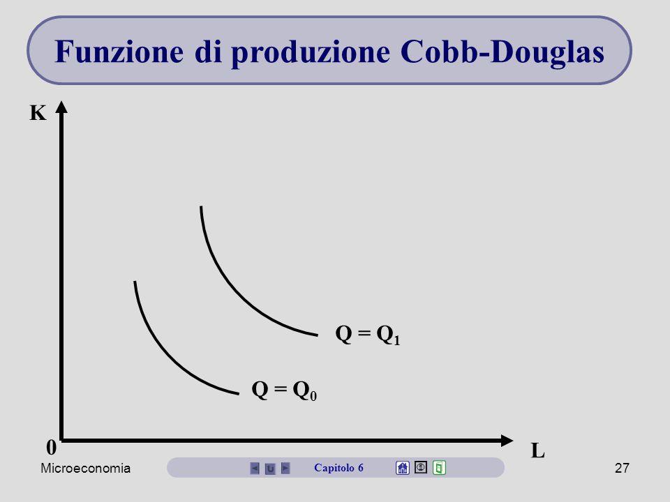 Microeconomia27 L K 0 Q = Q 1 Q = Q 0 Funzione di produzione Cobb-Douglas Capitolo 6