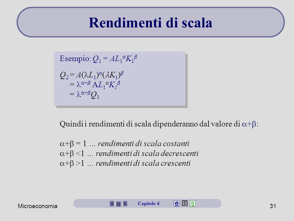 Microeconomia31 Esempio: Q 1 = AL 1  K 1  Q 2 = A( L 1 )  ( K 1 )  =  +  AL 1  K 1  =  +  Q 1 Quindi i rendimenti di scala dipenderanno dal