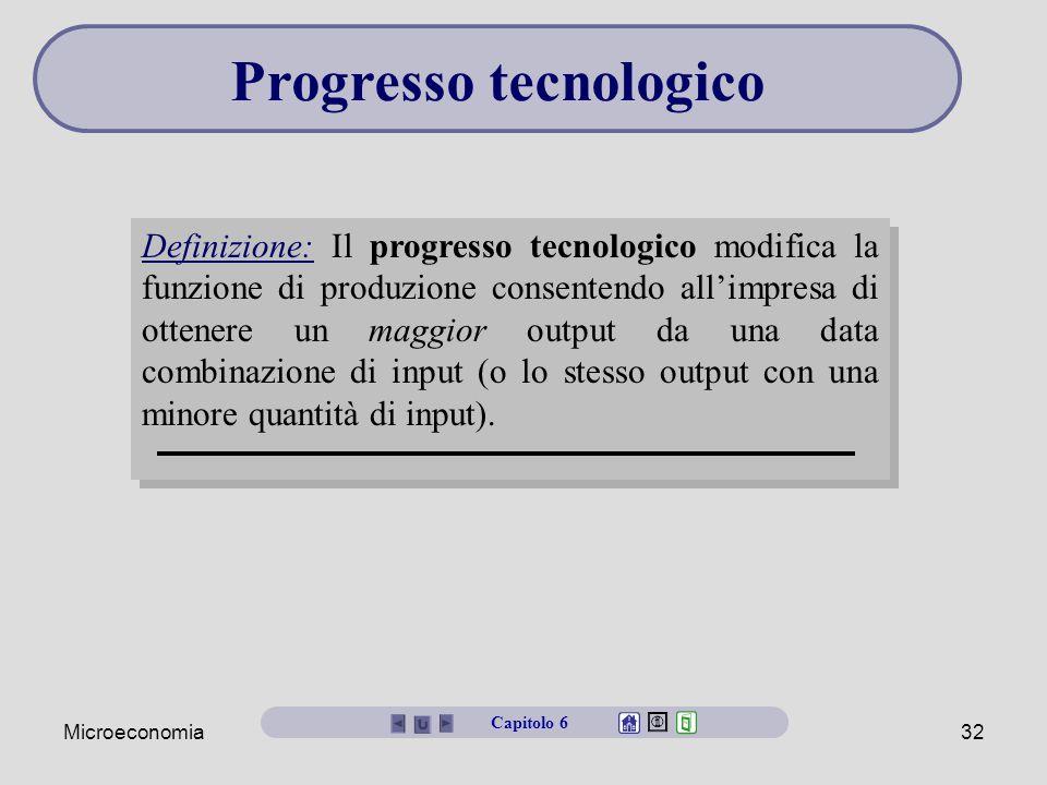 Microeconomia32 Definizione: Il progresso tecnologico modifica la funzione di produzione consentendo all'impresa di ottenere un maggior output da una