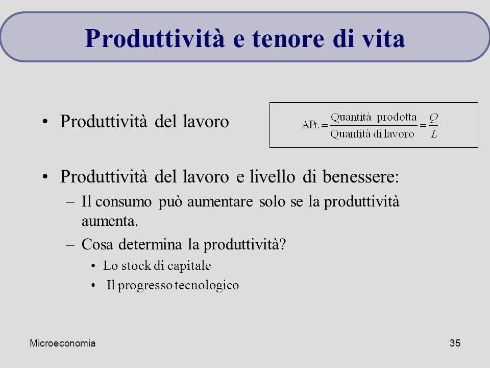Microeconomia35 Produttività del lavoro Produttività del lavoro e livello di benessere: –Il consumo può aumentare solo se la produttività aumenta. –Co