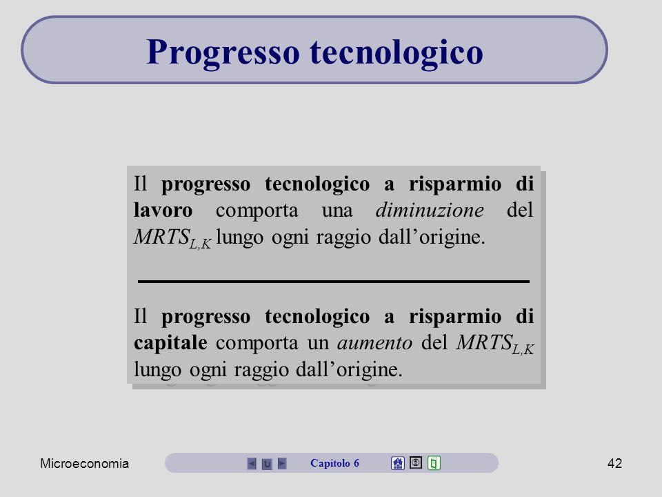 Microeconomia42 Il progresso tecnologico a risparmio di lavoro comporta una diminuzione del MRTS L,K lungo ogni raggio dall'origine. Il progresso tecn
