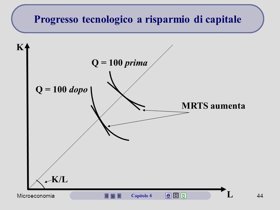Microeconomia44 K/L MRTS aumenta Q = 100 prima Q = 100 dopo L Progresso tecnologico a risparmio di capitale K Capitolo 6