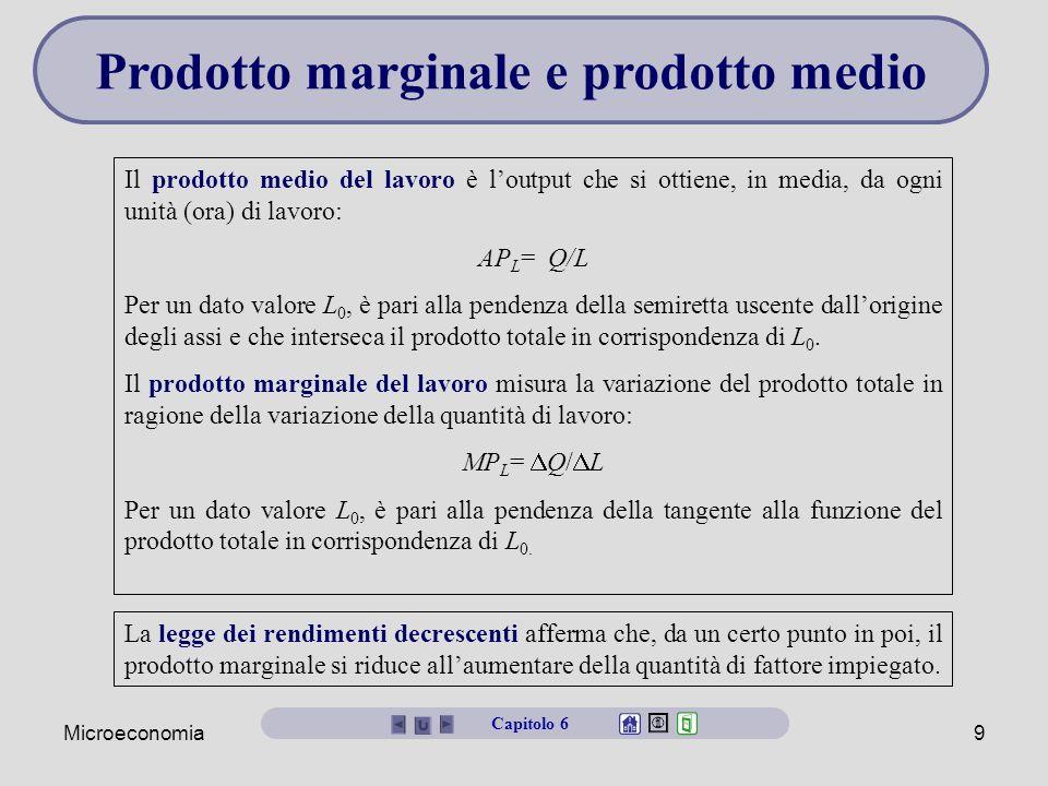 Microeconomia9 Prodotto marginale e prodotto medio Il prodotto medio del lavoro è l'output che si ottiene, in media, da ogni unità (ora) di lavoro: AP