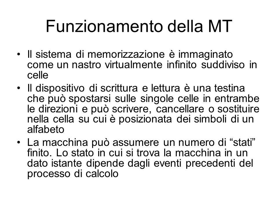 Funzionamento della MT Il sistema di memorizzazione è immaginato come un nastro virtualmente infinito suddiviso in celle Il dispositivo di scrittura e