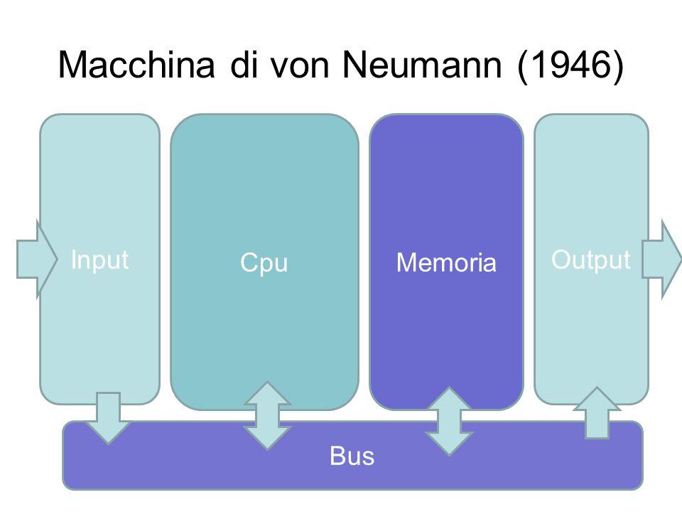 Macchina di von Neumann (1946) InputOutput CpuMemoria Bus