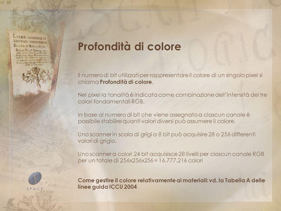Profondità di colore Il numero di bit utilizzati per rappresentare il colore di un singolo pixel si chiama Profondità di colore.