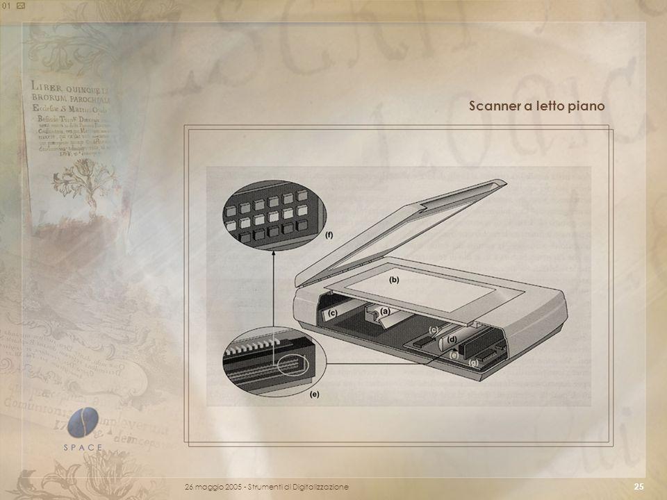 26 maggio 2005 - Strumenti di Digitalizzazione 25 Scanner a letto piano