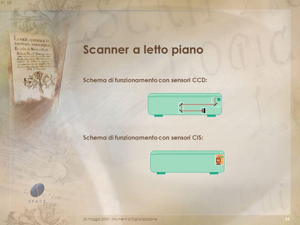 26 maggio 2005 - Strumenti di Digitalizzazione 26 Scanner a letto piano Schema di funzionamento con sensori CCD: Schema di funzionamento con sensori CIS:
