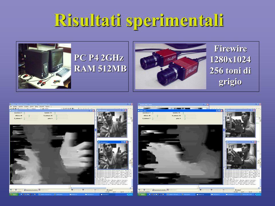 11 Risultati sperimentali Firewire 1280x1024 256 toni di grigio PC P4 2GHz RAM 512MB