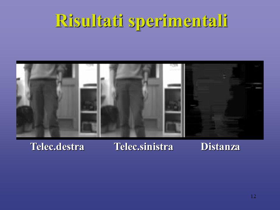 12 Risultati sperimentali DistanzaTelec.sinistraTelec.destra