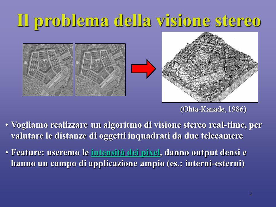 2 Il problema della visione stereo Vogliamo realizzare un algoritmo di visione stereo real-time, per valutare le distanze di oggetti inquadrati da due telecamereVogliamo realizzare un algoritmo di visione stereo real-time, per valutare le distanze di oggetti inquadrati da due telecamere Feature: useremo le intensità dei pixel, danno output densi e hanno un campo di applicazione ampio (es.: interni-esterni)Feature: useremo le intensità dei pixel, danno output densi e hanno un campo di applicazione ampio (es.: interni-esterni) (Ohta-Kanade, 1986)