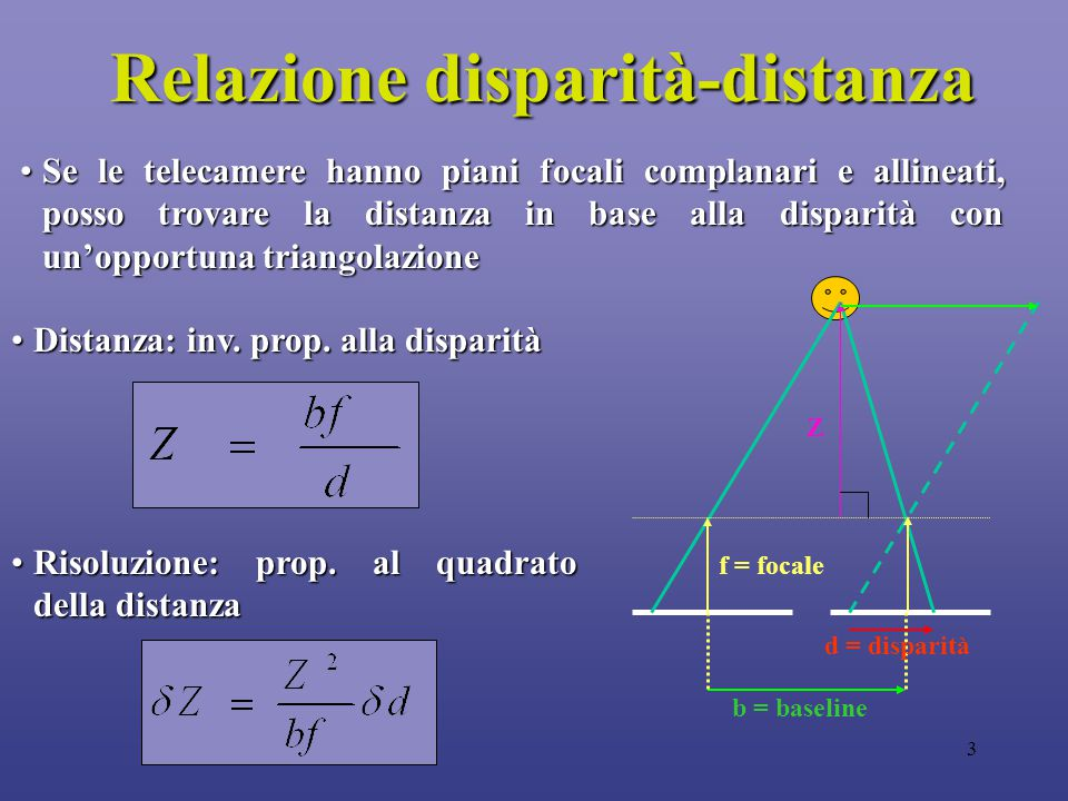 3 Relazione disparità-distanza Se le telecamere hanno piani focali complanari e allineati, posso trovare la distanza in base alla disparità con un'opp