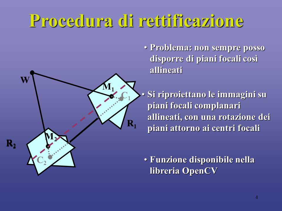 4 Procedura di rettificazione Si riproiettano le immagini su piani focali complanari allineati, con una rotazione dei piani attorno ai centri focaliSi