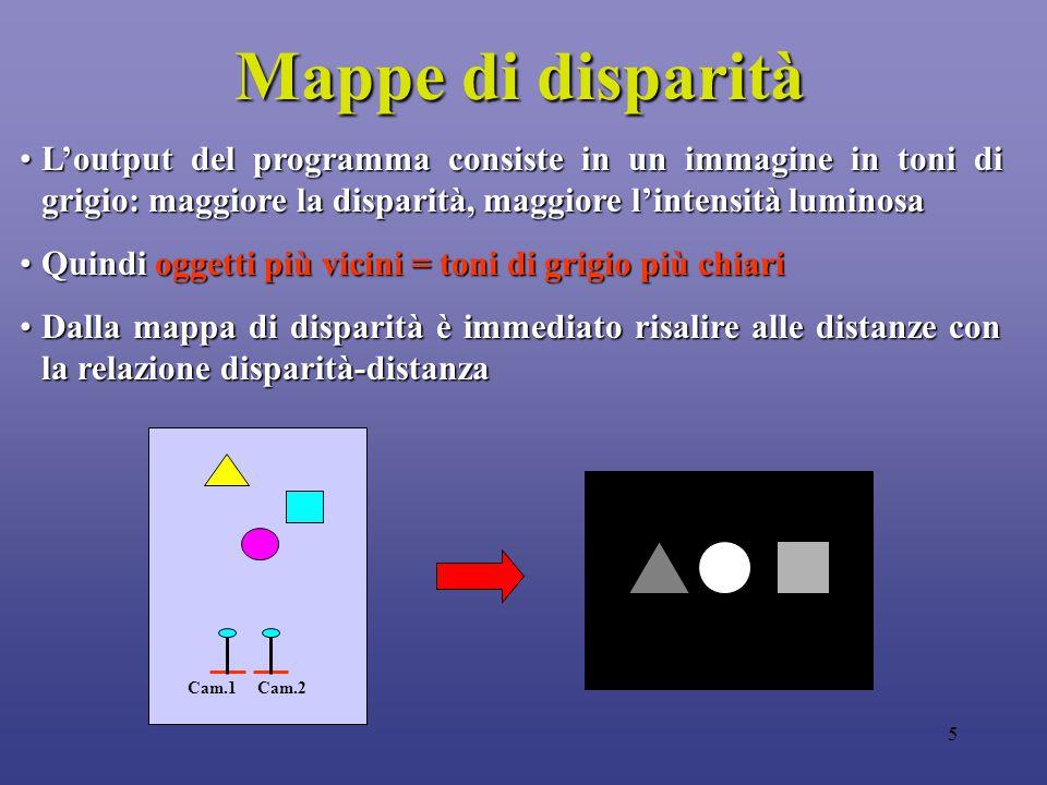 5 Mappe di disparità L'output del programma consiste in un immagine in toni di grigio: maggiore la disparità, maggiore l'intensità luminosaL'output de