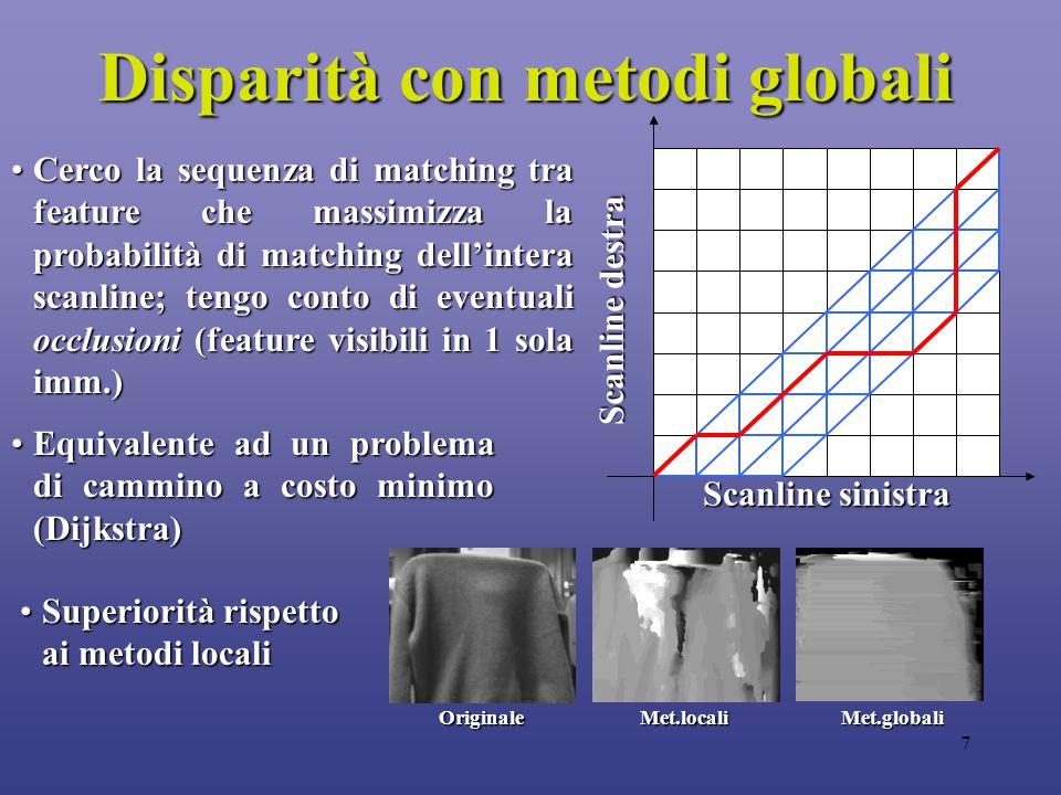 7 Disparità con metodi globali Cerco la sequenza di matching tra feature che massimizza la probabilità di matching dell'intera scanline; tengo conto d