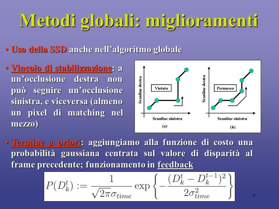 9 Metodi globali: miglioramenti Vincolo di stabilizzazione: a un'occlusione destra non può seguire un'occlusione sinistra, e viceversa (almeno un pixe