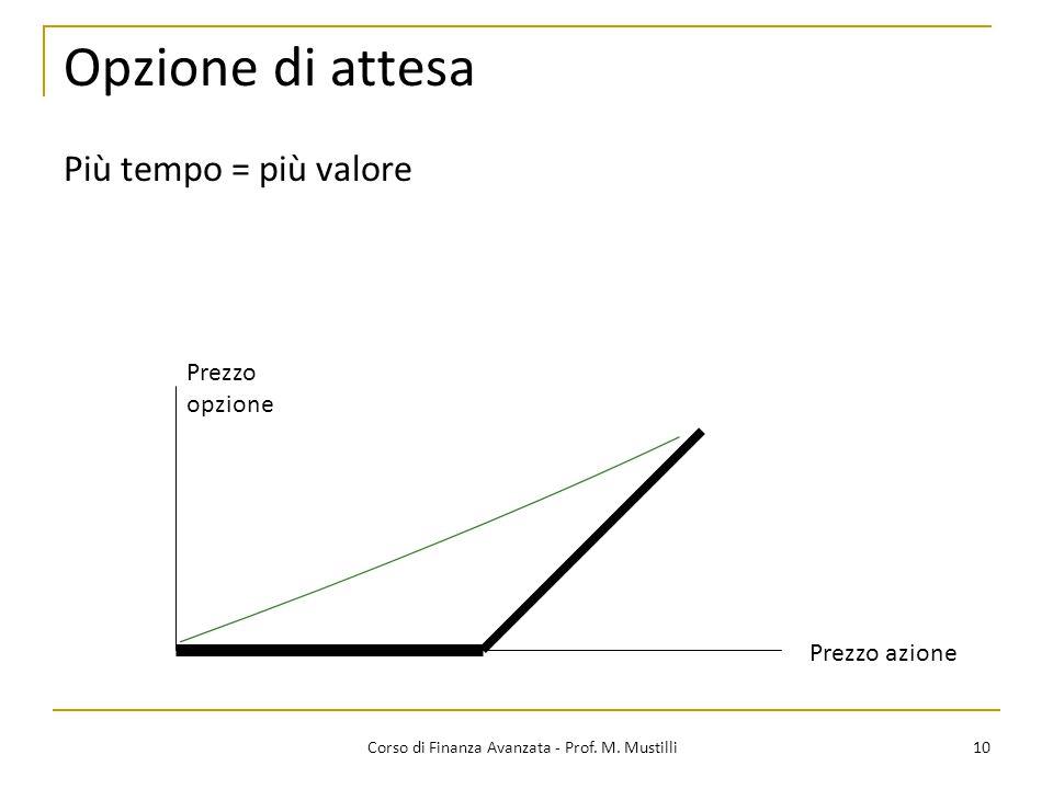 Opzione di attesa 10 Corso di Finanza Avanzata - Prof.