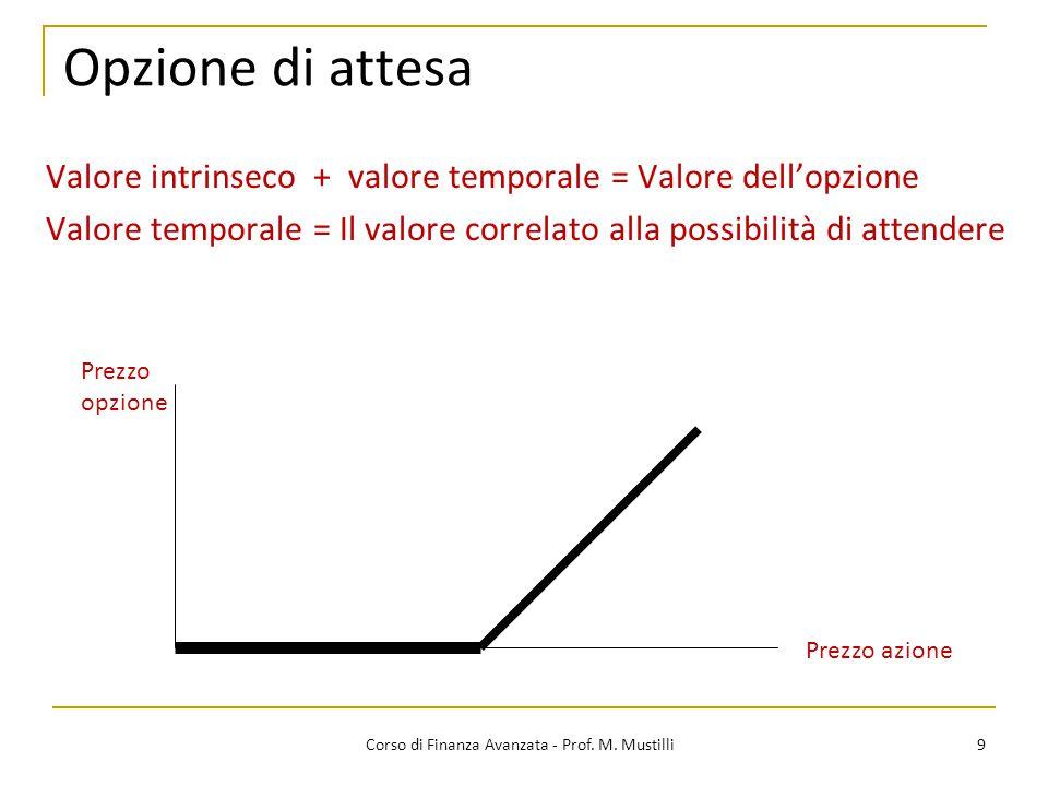 Opzione di attesa 9 Corso di Finanza Avanzata - Prof.