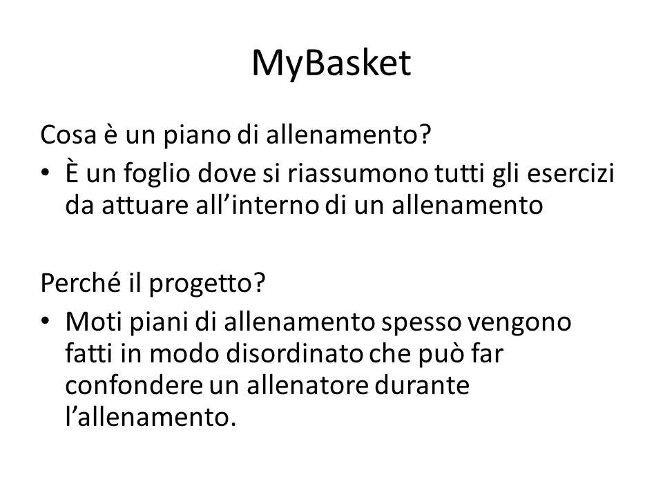 MyBasket Cosa è un piano di allenamento.