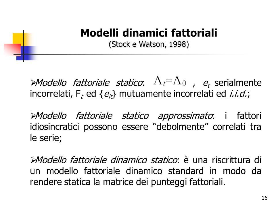 16 (Stock e Watson, 1998) Modelli dinamici fattoriali (Stock e Watson, 1998)  Modello fattoriale statico:, e t serialmente incorrelati, F t ed {e it