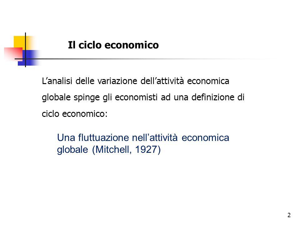 2 Il ciclo economico L'analisi delle variazione dell'attività economica globale spinge gli economisti ad una definizione di ciclo economico: Una flutt