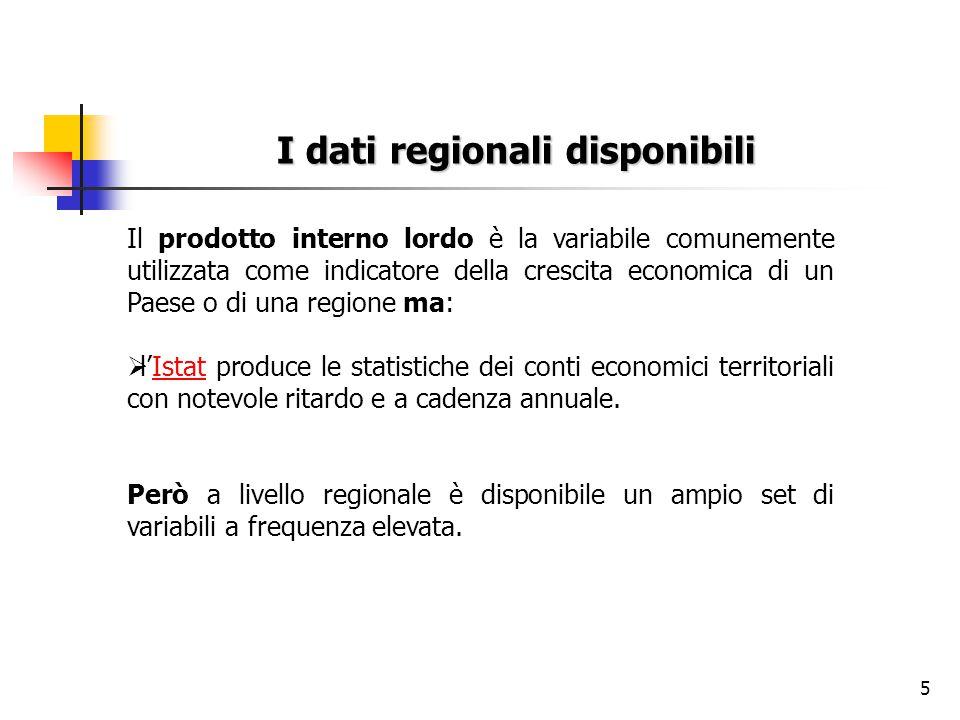 5 I dati regionali disponibili Il prodotto interno lordo è la variabile comunemente utilizzata come indicatore della crescita economica di un Paese o