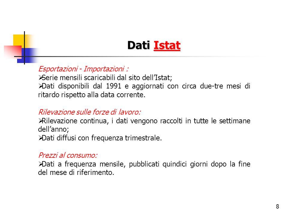 8 Dati Istat Istat Esportazioni - Importazioni :  Serie mensili scaricabili dal sito dell'Istat;  Dati disponibili dal 1991 e aggiornati con circa d