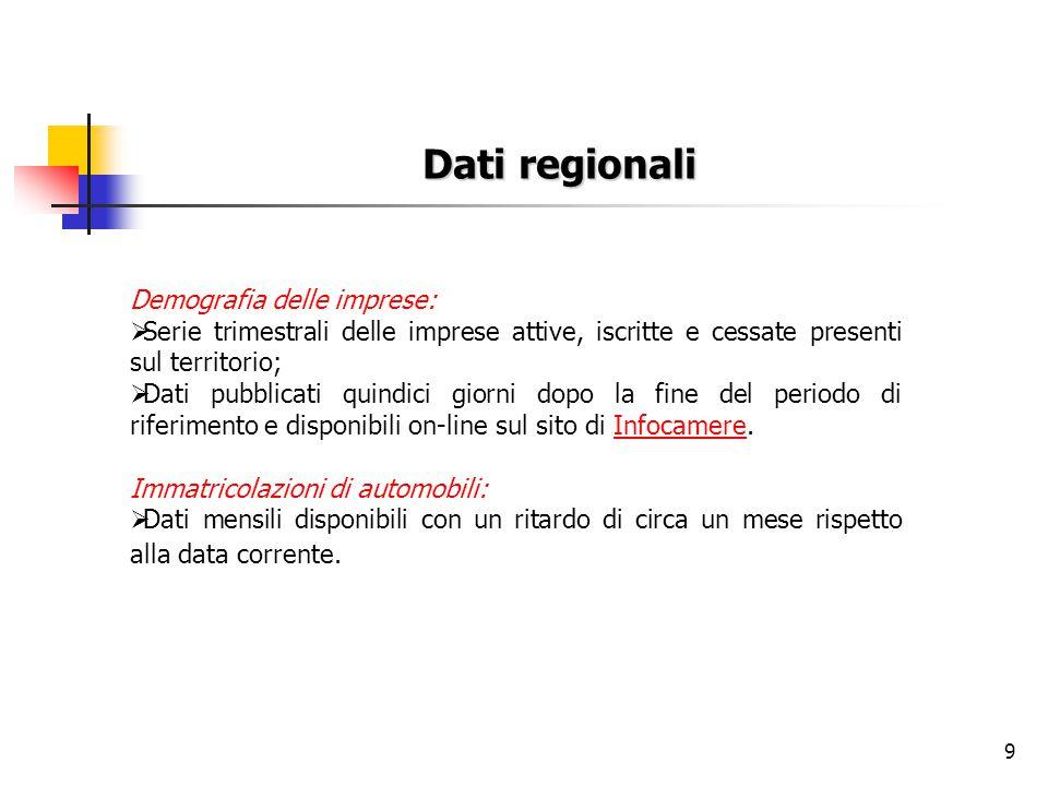 9 Dati regionali Demografia delle imprese:  Serie trimestrali delle imprese attive, iscritte e cessate presenti sul territorio;  Dati pubblicati qui