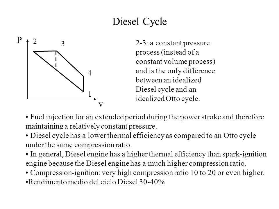 Diesel Cycle P v 1 2 3 4 2-3: a constant pressure process (instead of a constant volume process) and is the only difference between an idealized Diesel cycle and an idealized Otto cycle.